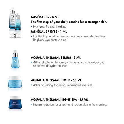 Aqualia Thermal Light 48hr HYDRATION Gift Set