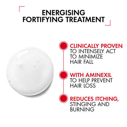 Fortifying Treatment 5
